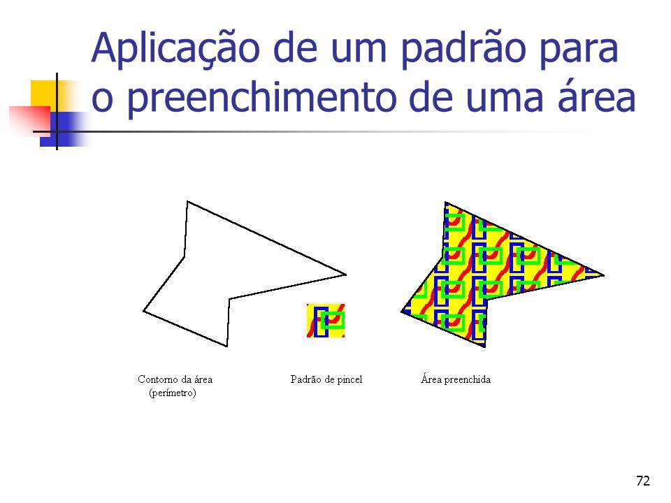 72 Aplicação de um padrão para o preenchimento de uma área