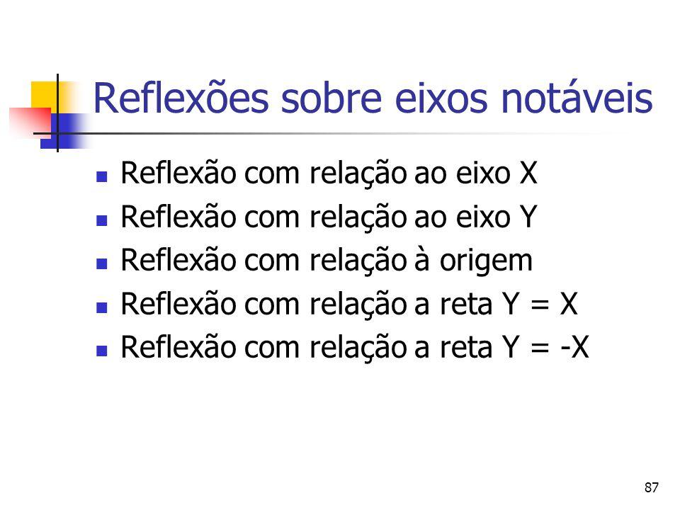 87 Reflexões sobre eixos notáveis Reflexão com relação ao eixo X Reflexão com relação ao eixo Y Reflexão com relação à origem Reflexão com relação a r