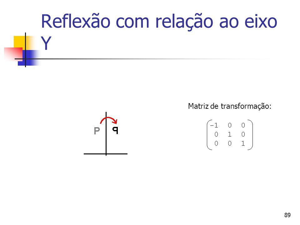 89 Reflexão com relação ao eixo Y -1 0 0 0 1 0 0 0 1 Matriz de transformação: