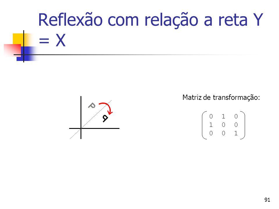 91 Reflexão com relação a reta Y = X 0 1 0 1 0 0 0 0 1 Matriz de transformação: