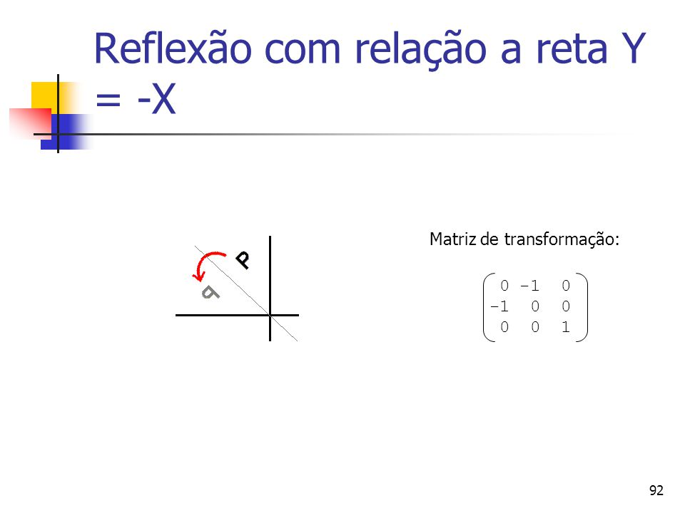 92 Reflexão com relação a reta Y = -X 0 -1 0 -1 0 0 0 0 1 Matriz de transformação: