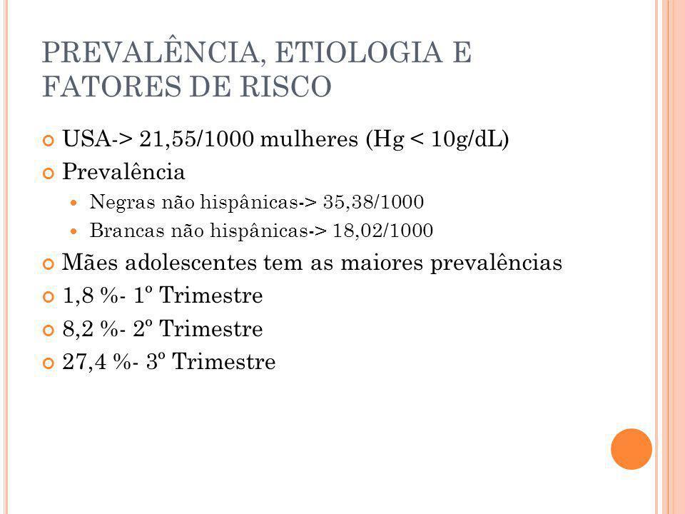 PREVALÊNCIA, ETIOLOGIA E FATORES DE RISCO USA-> 21,55/1000 mulheres (Hg < 10g/dL) Prevalência Negras não hispânicas-> 35,38/1000 Brancas não hispânica