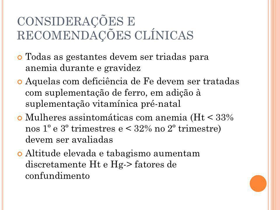 CONSIDERAÇÕES E RECOMENDAÇÕES CLÍNICAS Todas as gestantes devem ser triadas para anemia durante e gravidez Aquelas com deficiência de Fe devem ser tra