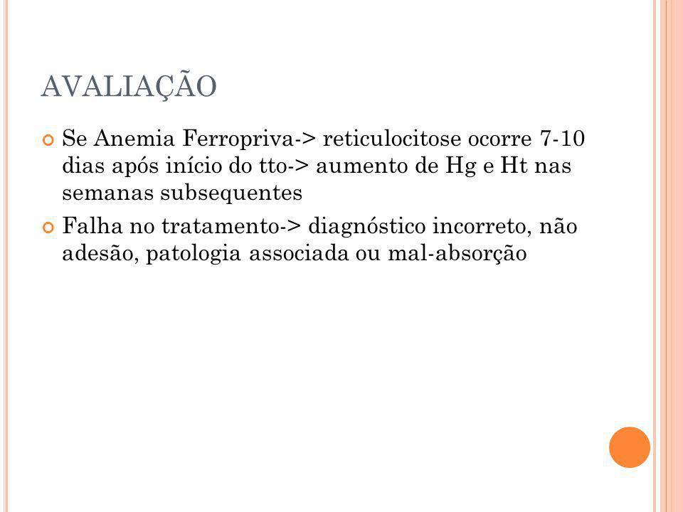 AVALIAÇÃO Se Anemia Ferropriva-> reticulocitose ocorre 7-10 dias após início do tto-> aumento de Hg e Ht nas semanas subsequentes Falha no tratamento-
