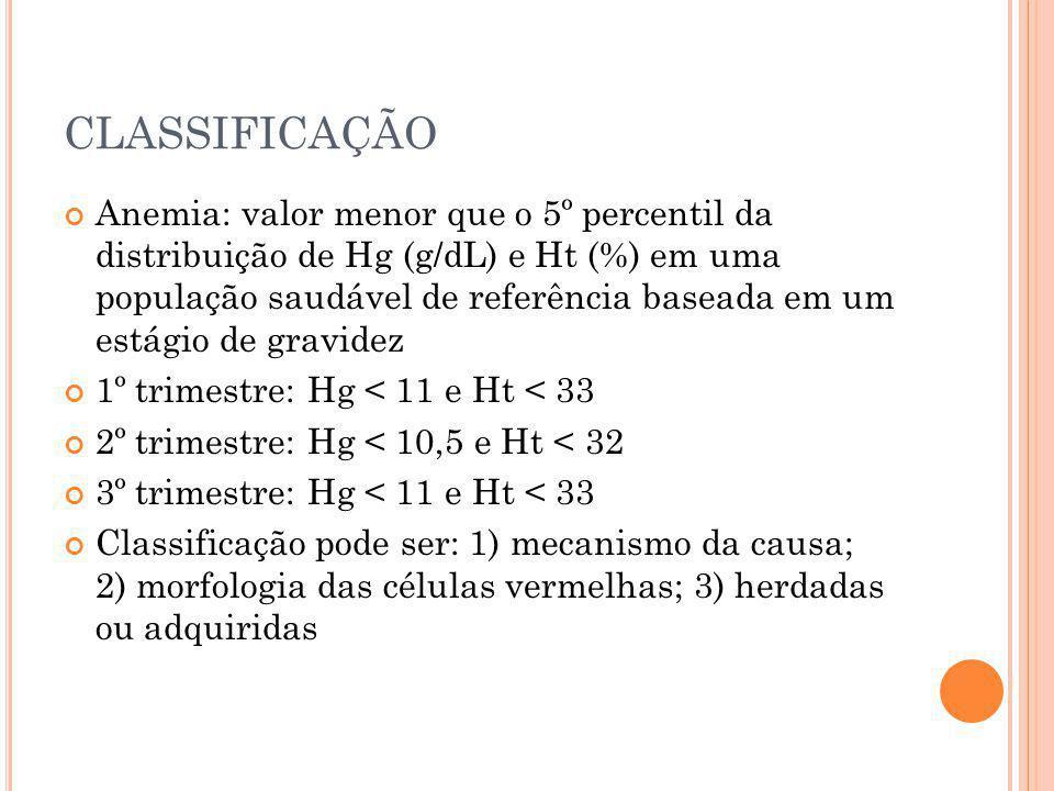 CLASSIFICAÇÃO Anemia: valor menor que o 5º percentil da distribuição de Hg (g/dL) e Ht (%) em uma população saudável de referência baseada em um estág