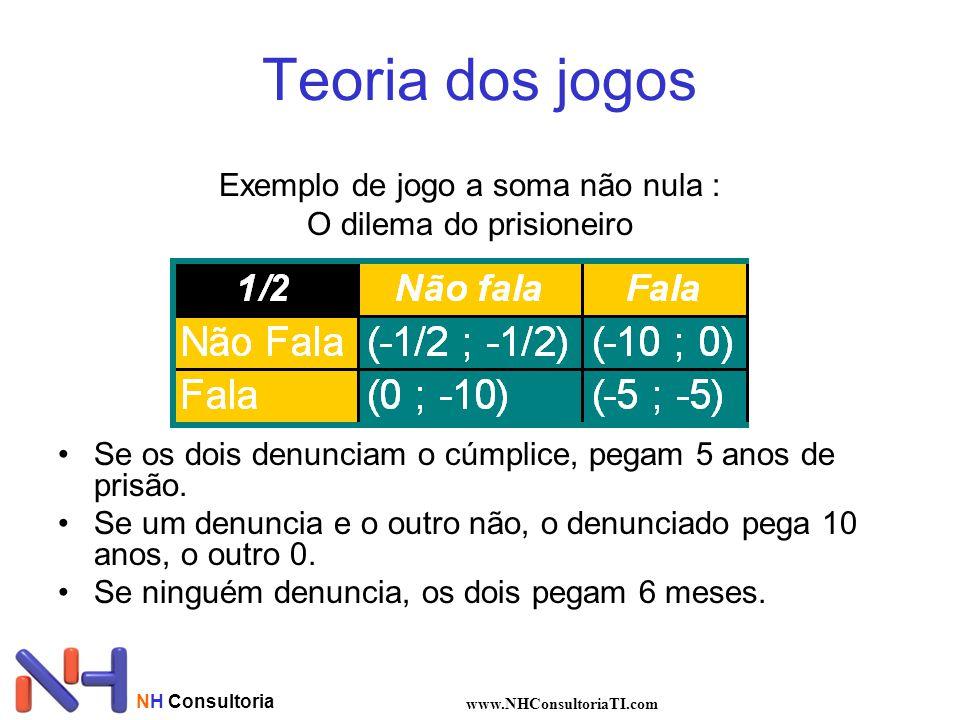 NH Consultoria www.NHConsultoriaTI.com Teoria dos jogos Exemplo de jogo a soma não nula : O dilema do prisioneiro Se os dois denunciam o cúmplice, peg