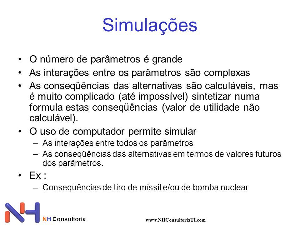 NH Consultoria www.NHConsultoriaTI.com Simulações O número de parâmetros é grande As interações entre os parâmetros são complexas As conseqüências das