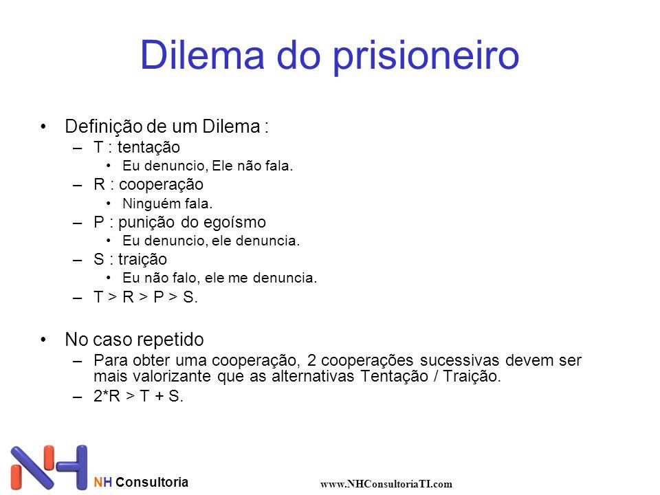 NH Consultoria www.NHConsultoriaTI.com Dilema do prisioneiro Definição de um Dilema : –T : tentação Eu denuncio, Ele não fala. –R : cooperação Ninguém