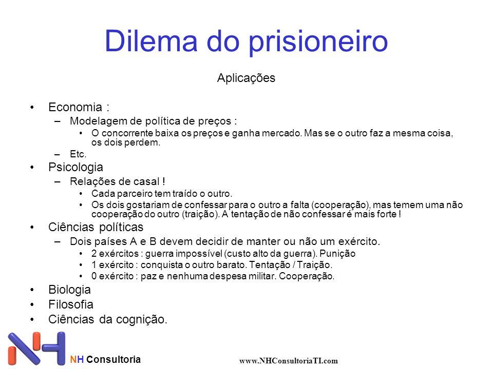 NH Consultoria www.NHConsultoriaTI.com Dilema do prisioneiro Aplicações Economia : –Modelagem de política de preços : O concorrente baixa os preços e