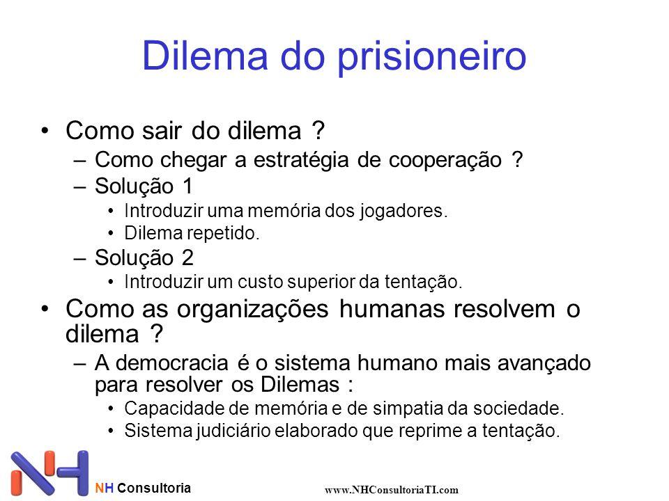 NH Consultoria www.NHConsultoriaTI.com Dilema do prisioneiro Como sair do dilema ? –Como chegar a estratégia de cooperação ? –Solução 1 Introduzir uma