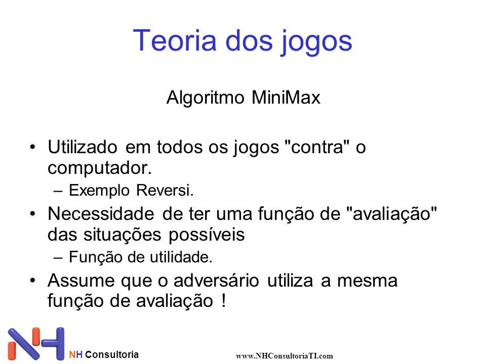 NH Consultoria www.NHConsultoriaTI.com Teoria dos jogos Algoritmo MiniMax Utilizado em todos os jogos