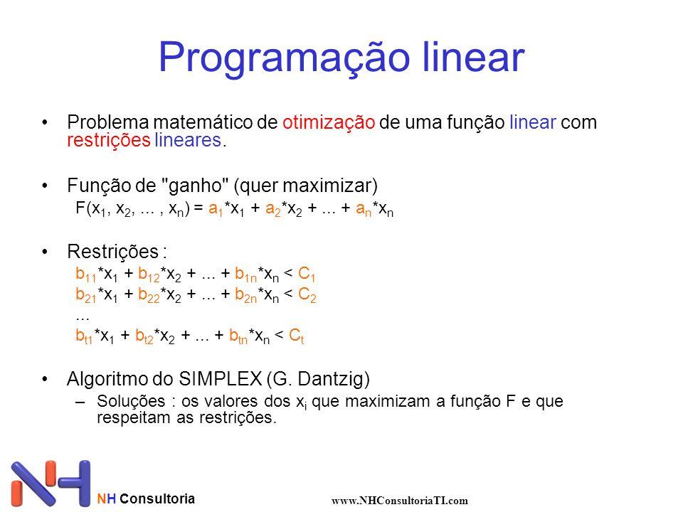 NH Consultoria www.NHConsultoriaTI.com Programação linear Problema matemático de otimização de uma função linear com restrições lineares. Função de