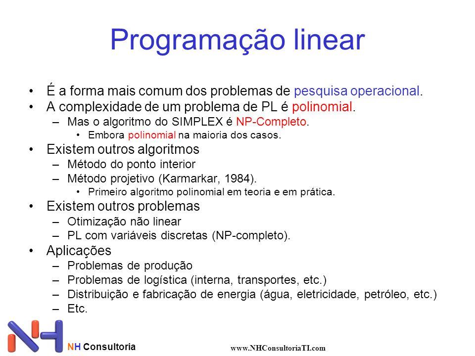 NH Consultoria www.NHConsultoriaTI.com Programação linear É a forma mais comum dos problemas de pesquisa operacional. A complexidade de um problema de