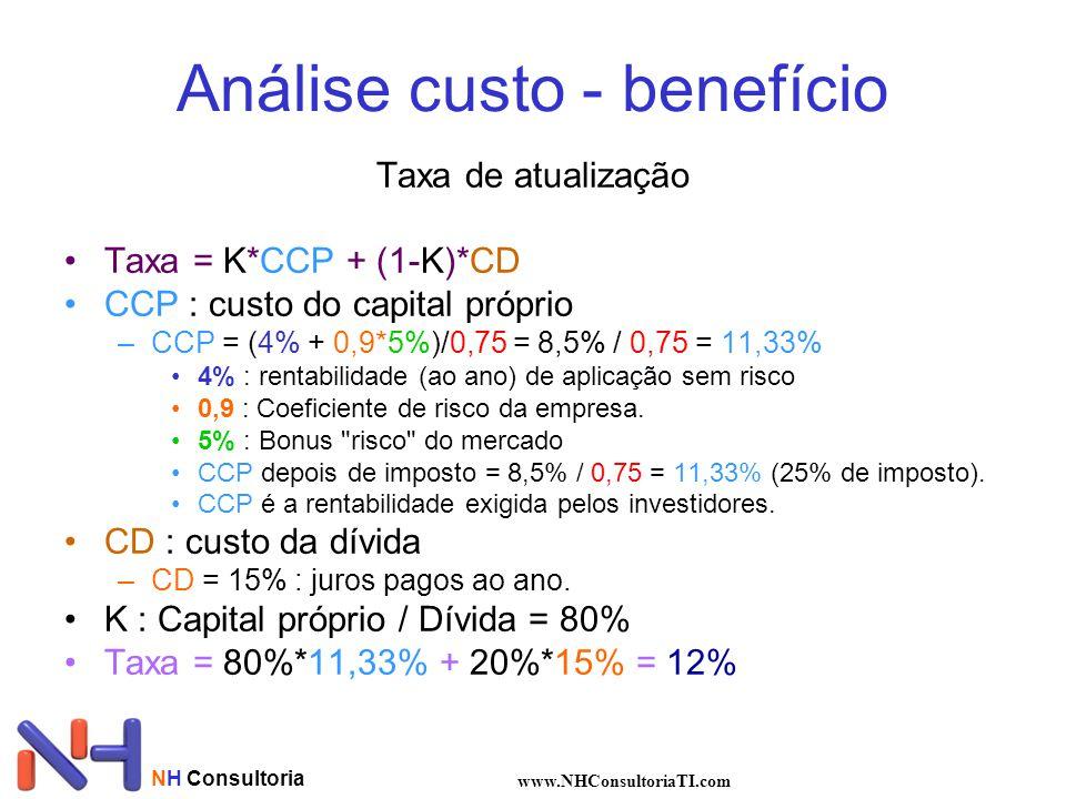 NH Consultoria www.NHConsultoriaTI.com Análise custo - benefício Taxa de atualização Taxa = K*CCP + (1-K)*CD CCP : custo do capital próprio –CCP = (4%