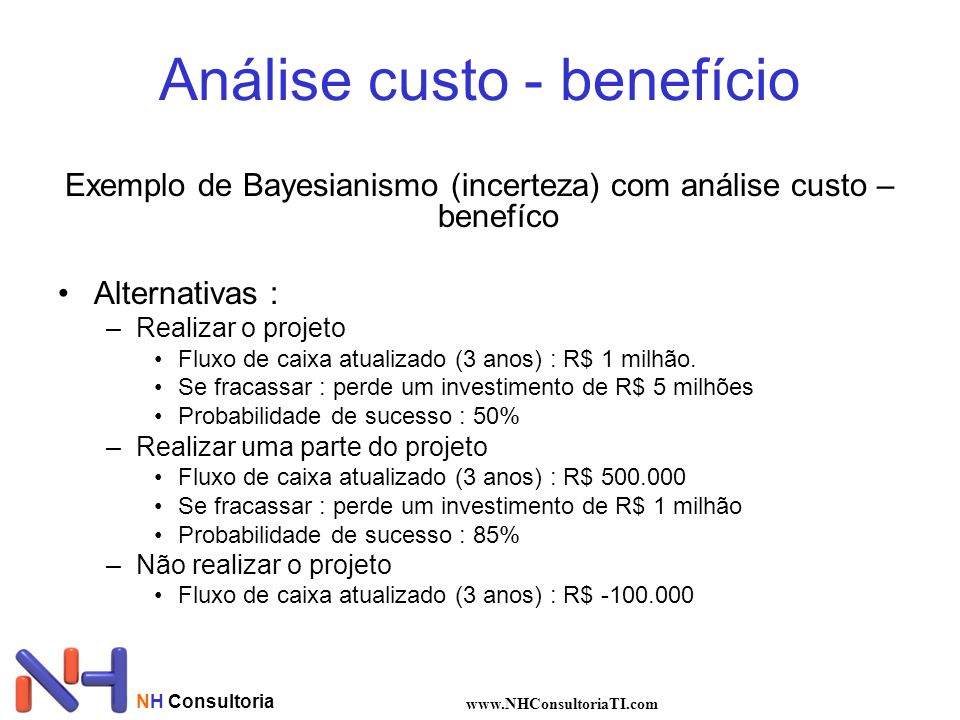 NH Consultoria www.NHConsultoriaTI.com Análise custo - benefício Exemplo de Bayesianismo (incerteza) com análise custo – benefíco Alternativas : –Real