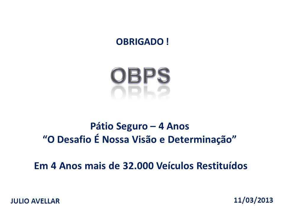 """JULIO AVELLAR OBRIGADO ! Pátio Seguro – 4 Anos """"O Desafio É Nossa Visão e Determinação"""" Em 4 Anos mais de 32.000 Veículos Restituídos 11/03/2013"""