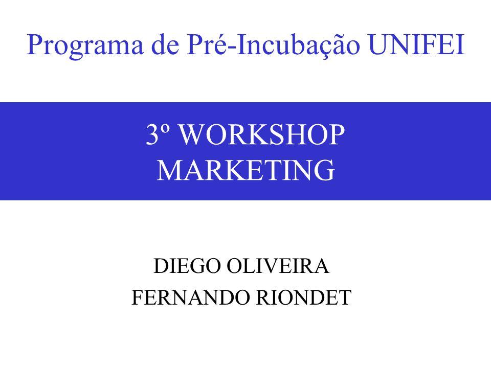 18/05/20073º Workshop - Marketing2 Marketing Mix PRODUTO PREÇO PROMOÇÃOPONTO