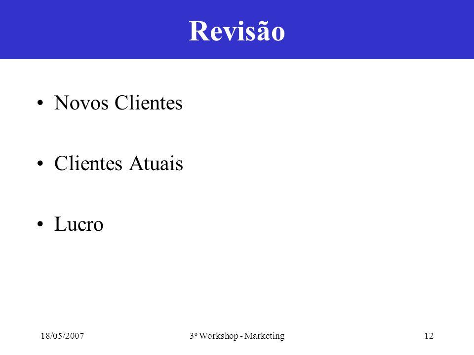 18/05/20073º Workshop - Marketing12 Revisão Novos Clientes Clientes Atuais Lucro