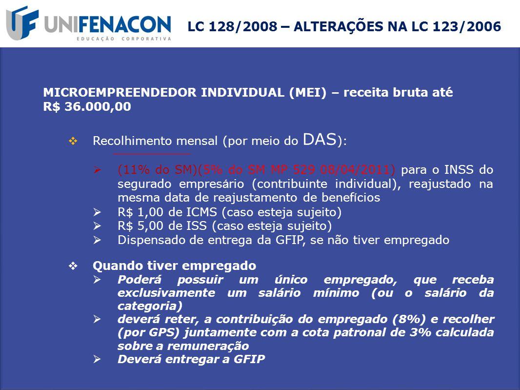 LC 128/2008 – ALTERAÇÕES NA LC 123/2006 MICROEMPREENDEDOR INDIVIDUAL (MEI) – receita bruta até R$ 36.000,00  Recolhimento mensal (por meio do DAS ):