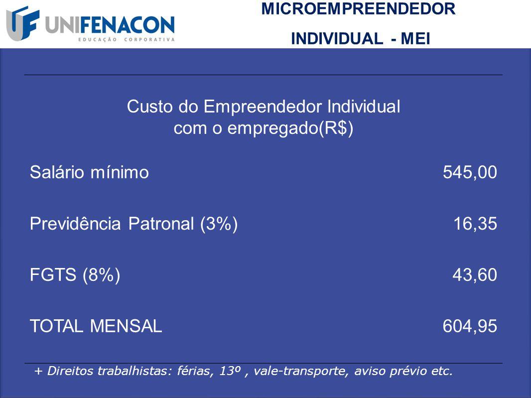 Custo do Empreendedor Individual com o empregado(R$) Salário mínimo545,00 Previdência Patronal (3%)16,35 FGTS (8%)43,60 TOTAL MENSAL604,95 + Direitos