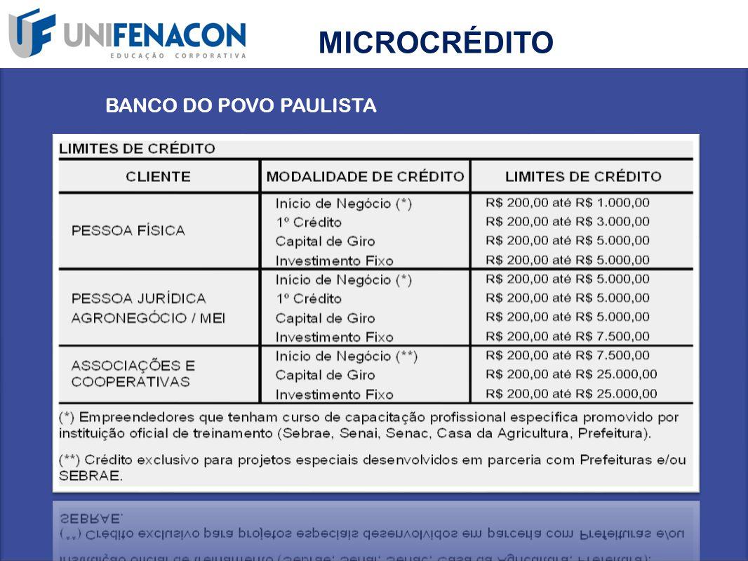 MICROCRÉDITO BANCO DO POVO PAULISTA Fonte: SERT/BPP: www.bancodopovo.sp.gov.br