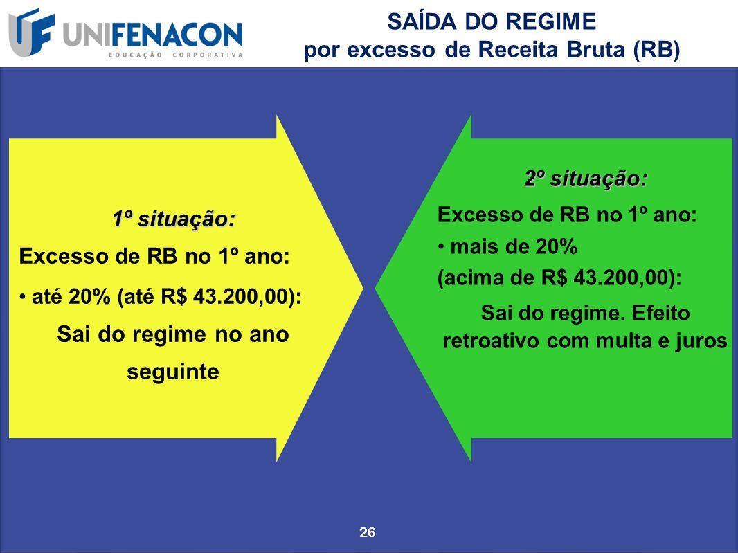 26 SAÍDA DO REGIME por excesso de Receita Bruta (RB) 1º situação: Excesso de RB no 1º ano: até 20% (até R$ 43.200,00): Sai do regime no ano seguinte 2