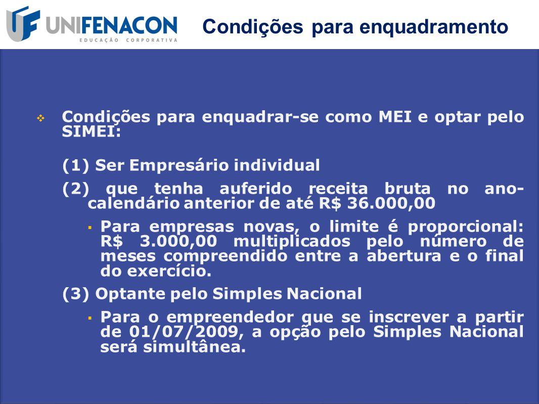 Condições para enquadramento  Condições para enquadrar-se como MEI e optar pelo SIMEI: (1) Ser Empresário individual (2) que tenha auferido receita b