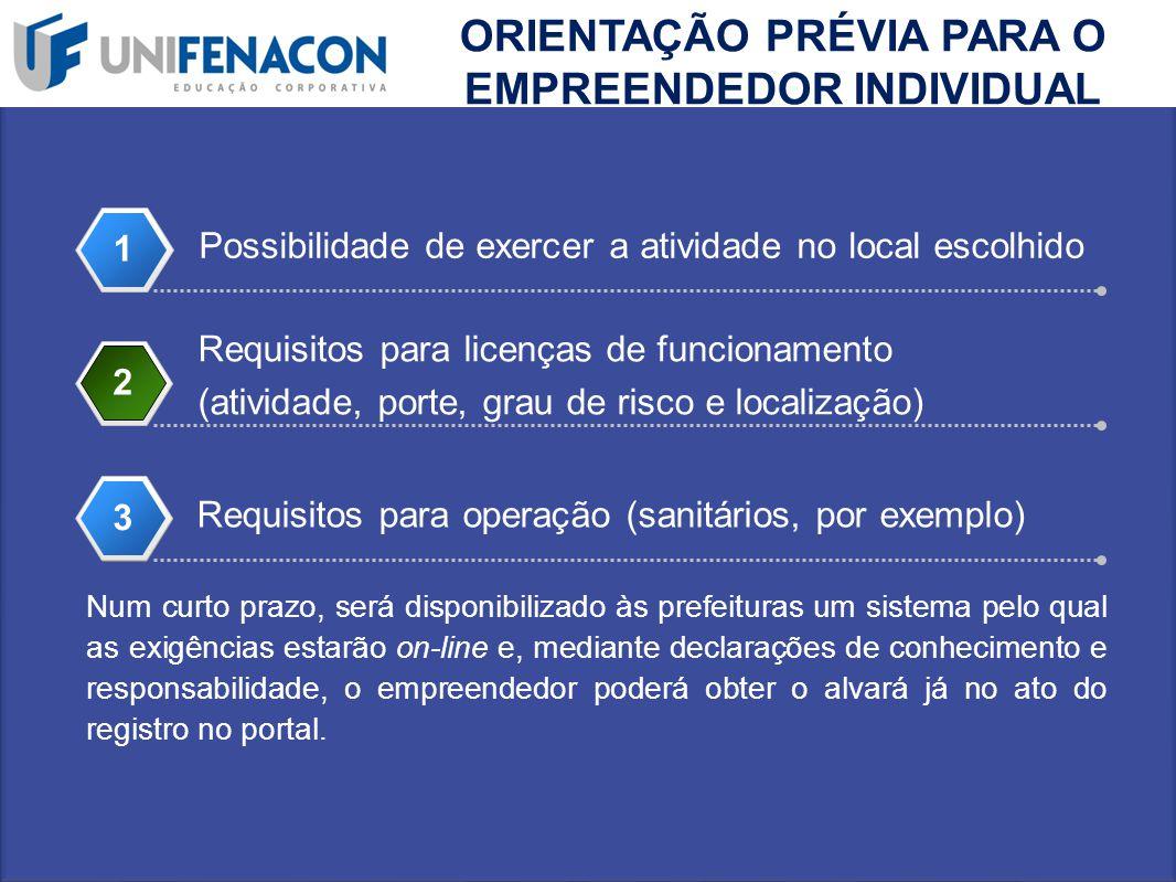 Possibilidade de exercer a atividade no local escolhido Requisitos para licenças de funcionamento (atividade, porte, grau de risco e localização) Requ