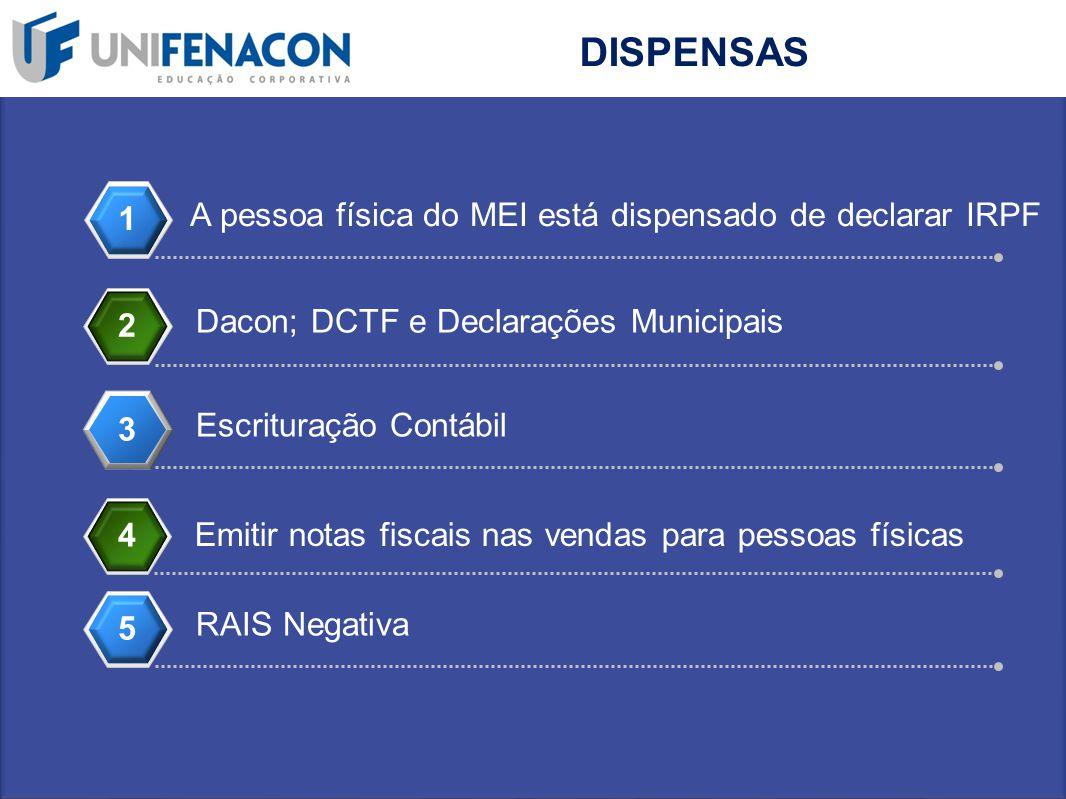 A pessoa física do MEI está dispensado de declarar IRPF Dacon; DCTF e Declarações Municipais Escrituração Contábil 1 2 33 4 RAIS Negativa 35 DISPENSAS