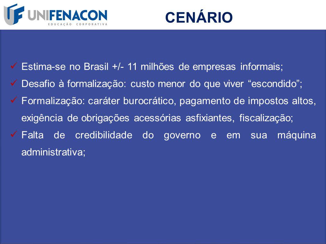 """Estima-se no Brasil +/- 11 milhões de empresas informais; Desafio à formalização: custo menor do que viver """"escondido""""; Formalização: caráter burocrát"""