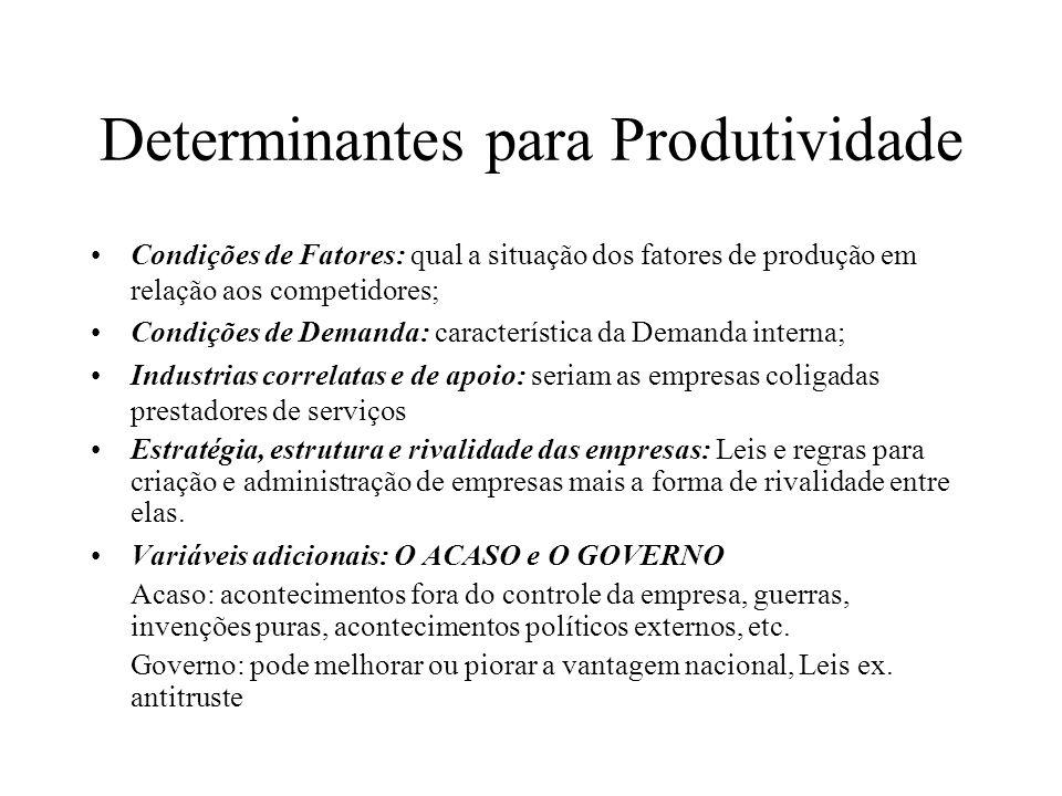 Crescimento da Produtividade A produtividade varia de segmento em segmento, podendo até alterar dentro de um mesmo segmento, já que cada empresa possui um seu próprio custo de produção; Primeiro deve-se verificar as regras (leis, obrigações das empresas) no local de estudo para podemos analisar a produtividade de um setor, já que estas regras também variam entre países ou estados; As empresas conseguem melhorar sua produtividade alterando ou inovando os meios de produção, sendo: a INOVAÇÃO ligada a tecnologia, ou identificação de novos grupos de clientes; Agir antecipadamente prevendo novos mercados potenciais, e não hesitar em explora-los;