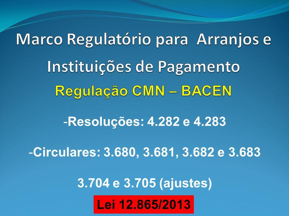 -Resoluções: 4.282 e 4.283 -Circulares: 3.680, 3.681, 3.682 e 3.683 3.704 e 3.705 (ajustes) Lei 12.865/2013