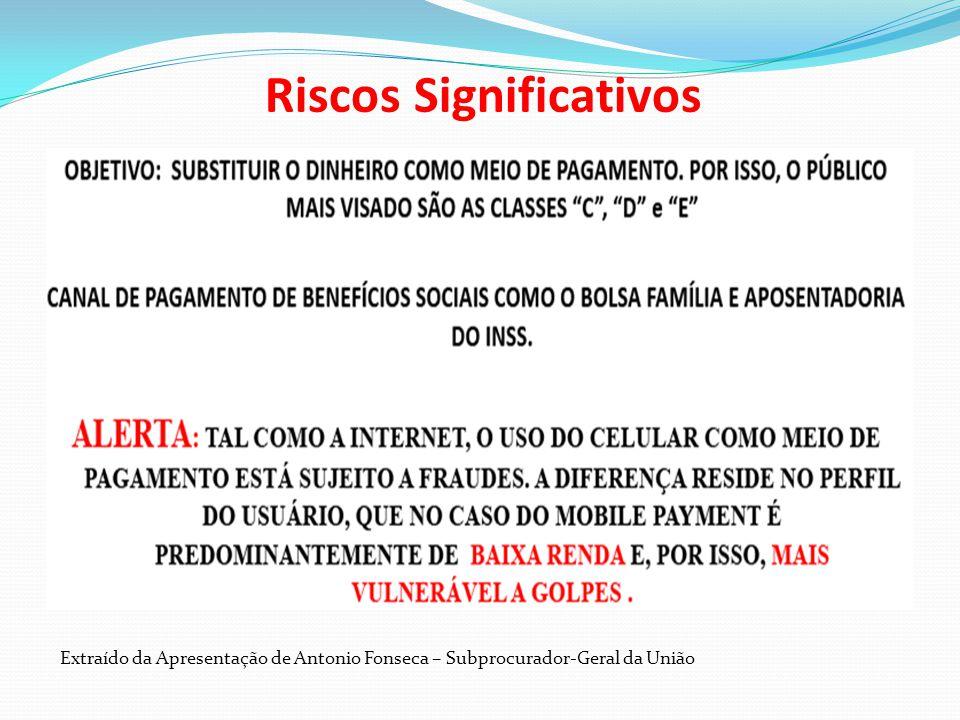 Riscos Significativos Extraído da Apresentação de Antonio Fonseca – Subprocurador-Geral da União