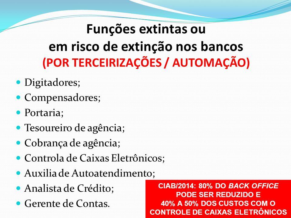 Funções extintas ou em risco de extinção nos bancos (POR TERCEIRIZAÇÕES / AUTOMAÇÃO) Digitadores; Compensadores; Portaria; Tesoureiro de agência; Cobr