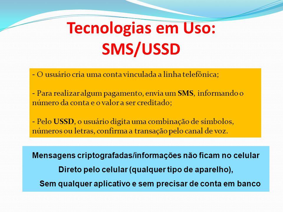 Tecnologias em Uso: SMS/USSD - O usuário cria uma conta vinculada a linha telefônica; - Para realizar algum pagamento, envia um SMS, informando o núme