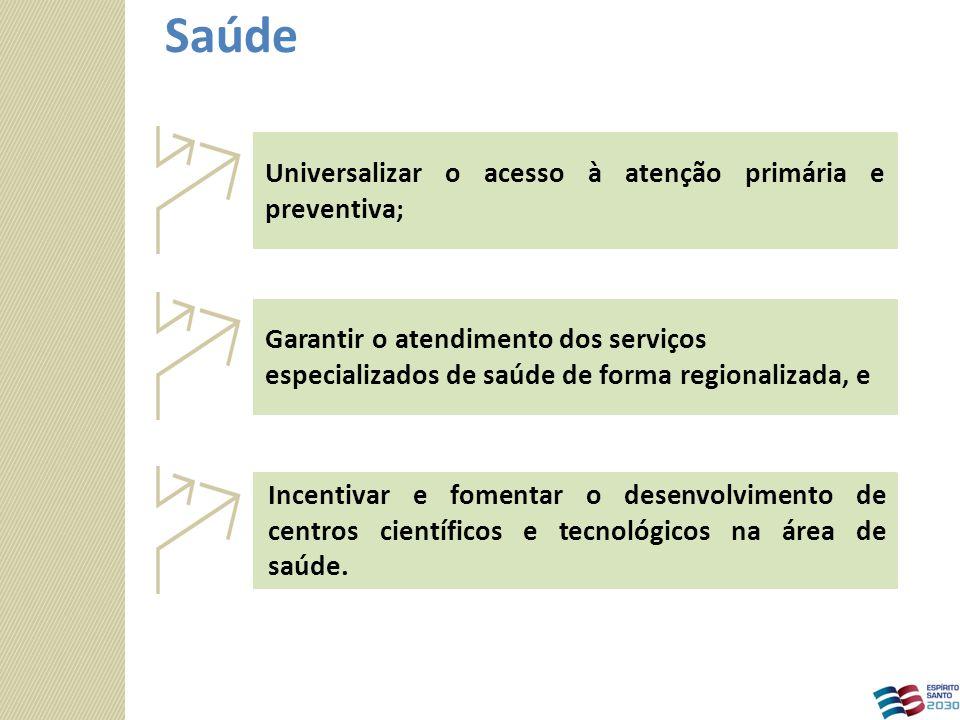 Incentivar e fomentar o desenvolvimento de centros científicos e tecnológicos na área de saúde.