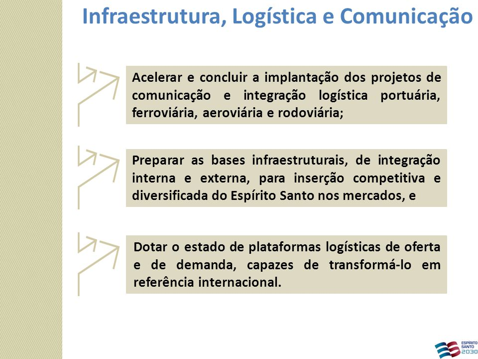 Dotar o estado de plataformas logísticas de oferta e de demanda, capazes de transformá-lo em referência internacional. Preparar as bases infraestrutur