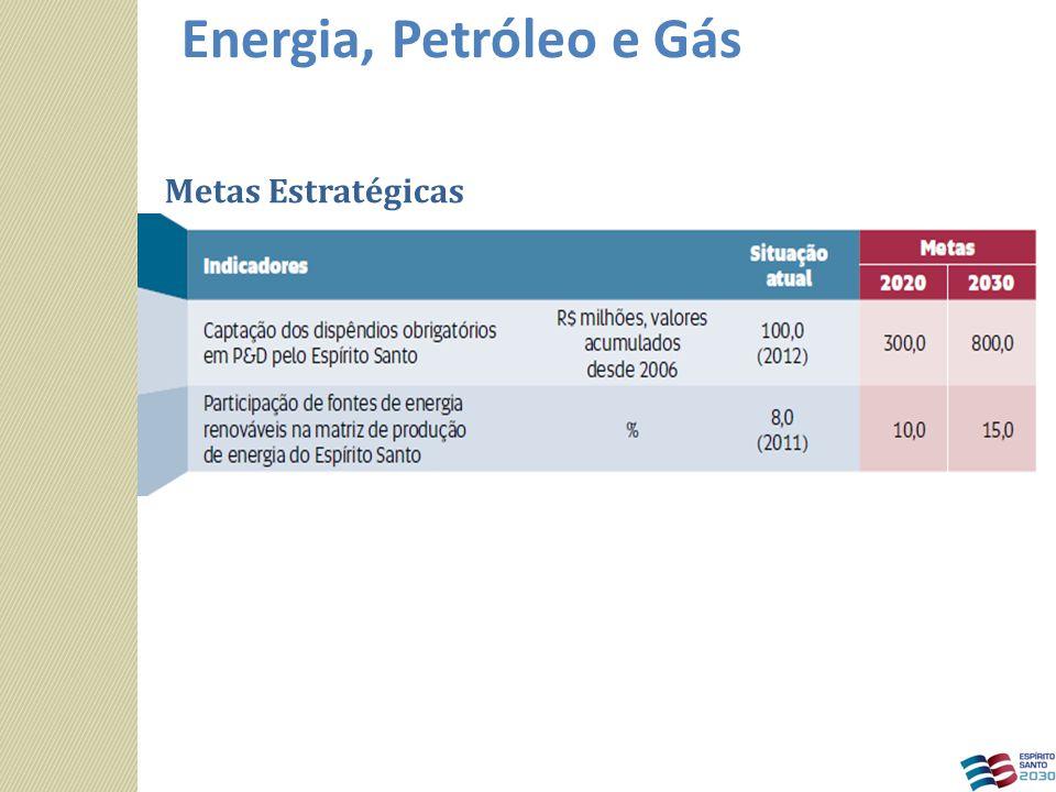 Metas Estratégicas Energia, Petróleo e Gás