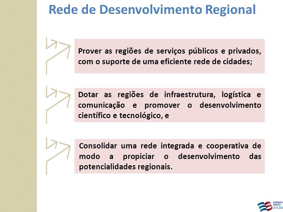 Consolidar uma rede integrada e cooperativa de modo a propiciar o desenvolvimento das potencialidades regionais. Dotar as regiões de infraestrutura, l