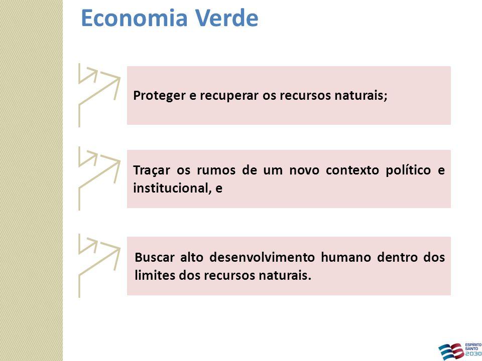 Buscar alto desenvolvimento humano dentro dos limites dos recursos naturais. Traçar os rumos de um novo contexto político e institucional, e Proteger