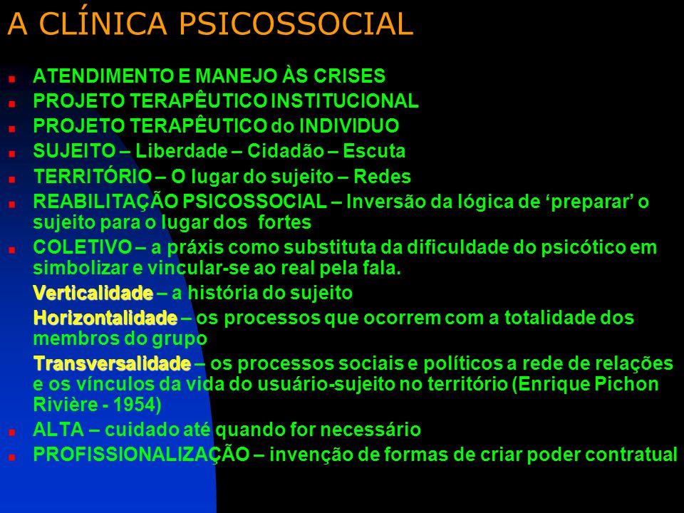 A CLÍNICA PSICOSSOCIAL ATENDIMENTO E MANEJO ÀS CRISES PROJETO TERAPÊUTICO INSTITUCIONAL PROJETO TERAPÊUTICO do INDIVIDUO SUJEITO – Liberdade – Cidadão – Escuta TERRITÓRIO – O lugar do sujeito – Redes REABILITAÇÃO PSICOSSOCIAL – Inversão da lógica de 'preparar' o sujeito para o lugar dos fortes COLETIVO – a práxis como substituta da dificuldade do psicótico em simbolizar e vincular-se ao real pela fala.