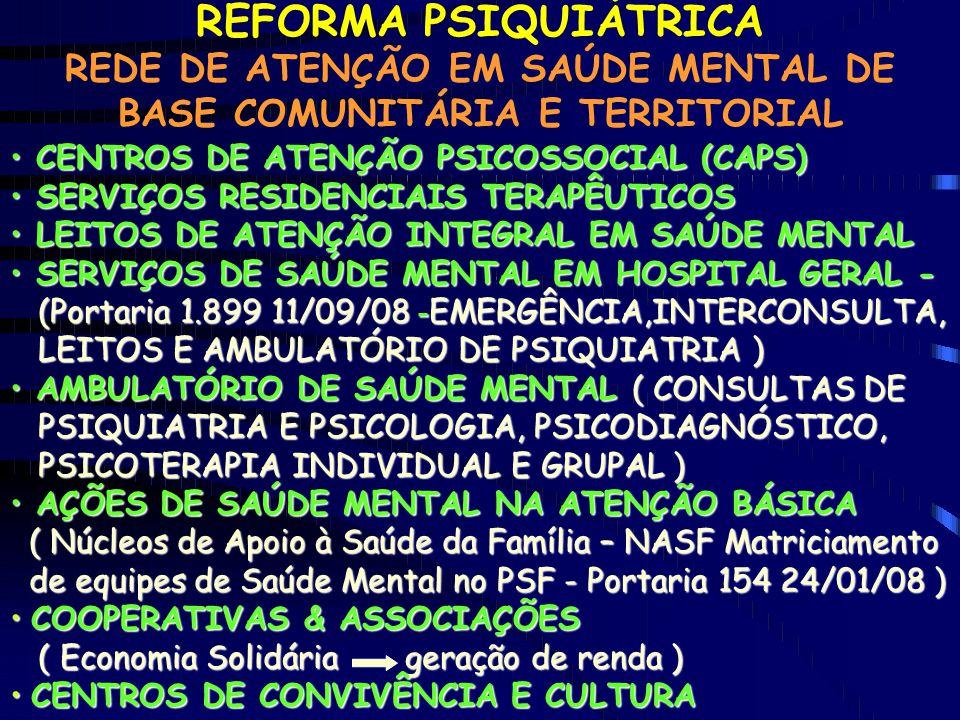 Tópicos de discussão Informe as idéias principais de sua apresentação CENTROS DE ATENÇÃO PSICOSSOCIAL (CAPS) CENTROS DE ATENÇÃO PSICOSSOCIAL (CAPS) SERVIÇOS RESIDENCIAIS TERAPÊUTICOS SERVIÇOS RESIDENCIAIS TERAPÊUTICOS LEITOS DE ATENÇÃO INTEGRAL EM SAÚDE MENTAL LEITOS DE ATENÇÃO INTEGRAL EM SAÚDE MENTAL SERVIÇOS DE SAÚDE MENTAL EM HOSPITAL GERAL - SERVIÇOS DE SAÚDE MENTAL EM HOSPITAL GERAL - (Portaria 1.899 11/09/08 - EMERGÊNCIA,INTERCONSULTA, (Portaria 1.899 11/09/08 - EMERGÊNCIA,INTERCONSULTA, LEITOS E AMBULATÓRIO DE PSIQUIATRIA ) LEITOS E AMBULATÓRIO DE PSIQUIATRIA ) AMBULATÓRIO DE SAÚDE MENTAL ( CONSULTAS DE AMBULATÓRIO DE SAÚDE MENTAL ( CONSULTAS DE PSIQUIATRIA E PSICOLOGIA, PSICODIAGNÓSTICO, PSIQUIATRIA E PSICOLOGIA, PSICODIAGNÓSTICO, PSICOTERAPIA INDIVIDUAL E GRUPAL ) PSICOTERAPIA INDIVIDUAL E GRUPAL ) AÇÕES DE SAÚDE MENTAL NA ATENÇÃO BÁSICA AÇÕES DE SAÚDE MENTAL NA ATENÇÃO BÁSICA ( Núcleos de Apoio à Saúde da Família – NASF Matriciamento ( Núcleos de Apoio à Saúde da Família – NASF Matriciamento de equipes de Saúde Mental no PSF - Portaria 154 24/01/08 ) de equipes de Saúde Mental no PSF - Portaria 154 24/01/08 ) COOPERATIVAS & ASSOCIAÇÕES COOPERATIVAS & ASSOCIAÇÕES ( Economia Solidária geração de renda ) ( Economia Solidária geração de renda ) CENTROS DE CONVIVÊNCIA E CULTURA CENTROS DE CONVIVÊNCIA E CULTURA REFORMA PSIQUIÁTRICA REDE DE ATENÇÃO EM SAÚDE MENTAL DE BASE COMUNITÁRIA E TERRITORIAL