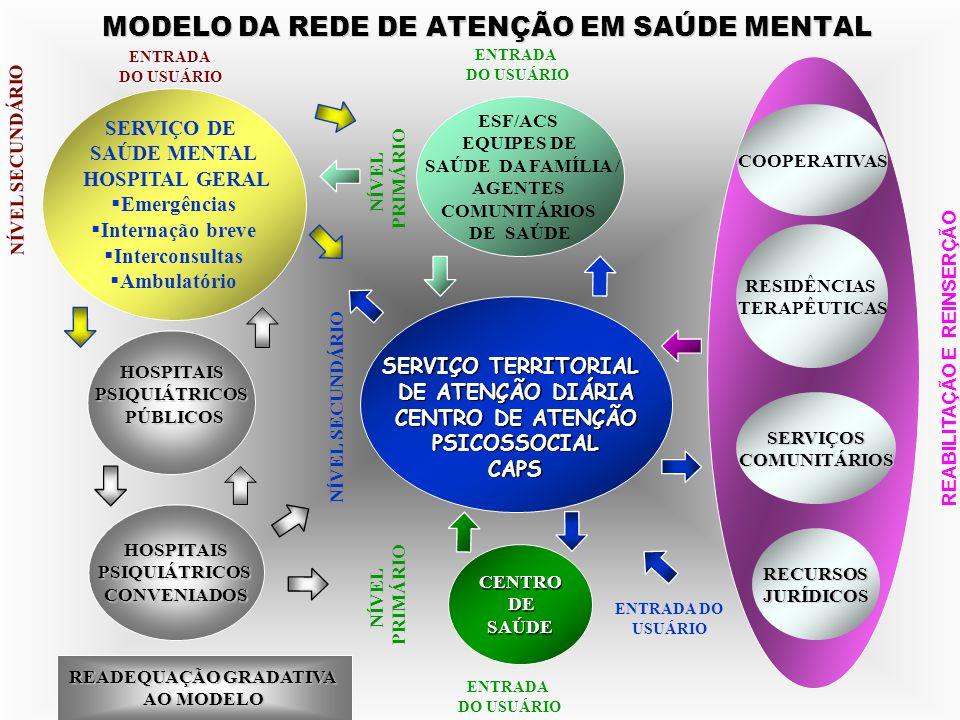 SAÚDE MENTAL - PERSPECTIVAS PARA O SÉCULO XXI ECONOMIA INDIVÍDUO E SOCIEDADE ECONOMIA INDIVÍDUO E SOCIEDADE  O ESTADO CAPITALISTA NEOLIBERAL - GLOBALIZAÇÃO  AS POLÍTICAS DO ESTADO MÍNIMO  O FIM DO ESTADO DE BEM-ESTAR SOCIAL  O FIM DO PLENO EMPREGO  COMPETIÇÃO X COOPERAÇÃO  O CRIME ORGANIZADO E DESORGANIZADO  URBANIZAÇÃO DESORDENADA (80% DA POPULAÇÃO RESIDEM NAS CIDADES) SAÚDE INDIVÍDUO E SOCIEDADE SAÚDE INDIVÍDUO E SOCIEDADE  AS TRANSNACIONAIS DE SEGUROS, MEDICAMENTOS E EQUIPAMENTOS  O MODELO ASSISTENCIAL  A PESQUISA CIENTÍFICA E TECNOLÓGICA  A TECNIFICAÇÃO DA ASSISTÊNCIA E A RELAÇÃO ENTRE PROFISSIONAIS E PACIENTES  O NARCOTRÁFICO  O MEIO AMBIENTE