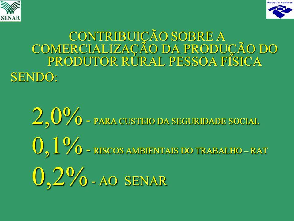 CONTRIBUIÇÃO SOBRE A COMERCIALIZAÇÃO DA PRODUÇÃO DO PRODUTOR RURAL PESSOA FÍSICA SENDO: 2,0% - PARA CUSTEIO DA SEGURIDADE SOCIAL 0,1% - RISCOS AMBIENT