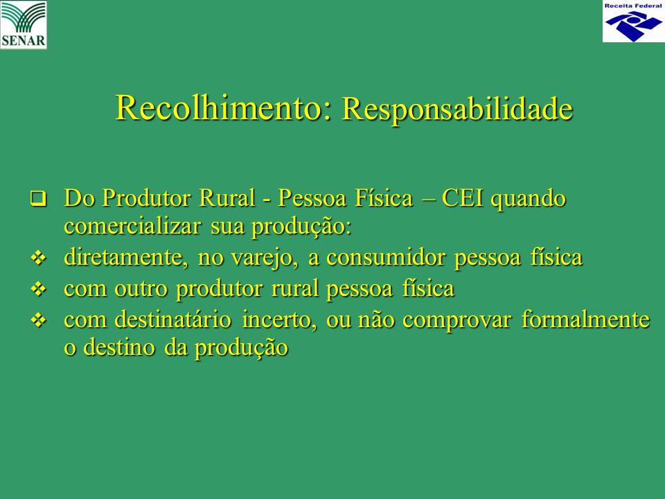 Recolhimento: Responsabilidade  Do Produtor Rural - Pessoa Física – CEI quando comercializar sua produção:  diretamente, no varejo, a consumidor pes