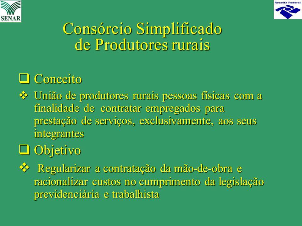 Consórcio Simplificado de Produtores rurais  Conceito  União de produtores rurais pessoas físicas com a finalidade de contratar empregados para pres