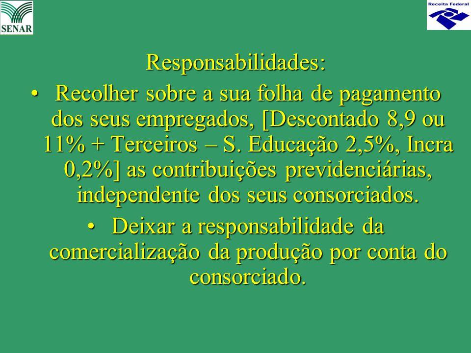 Responsabilidades: Recolher sobre a sua folha de pagamento dos seus empregados, [Descontado 8,9 ou 11% + Terceiros – S. Educação 2,5%, Incra 0,2%] as