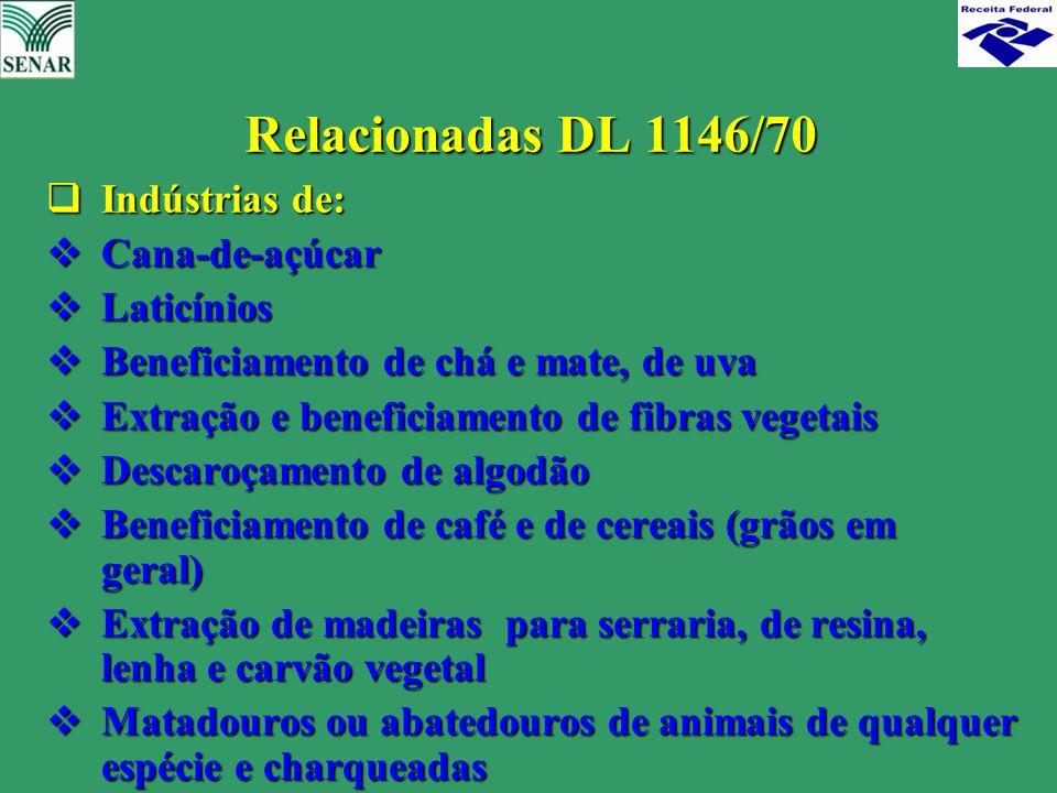 Relacionadas DL 1146/70  Indústrias de:  Cana-de-açúcar  Laticínios  Beneficiamento de chá e mate, de uva  Extração e beneficiamento de fibras ve