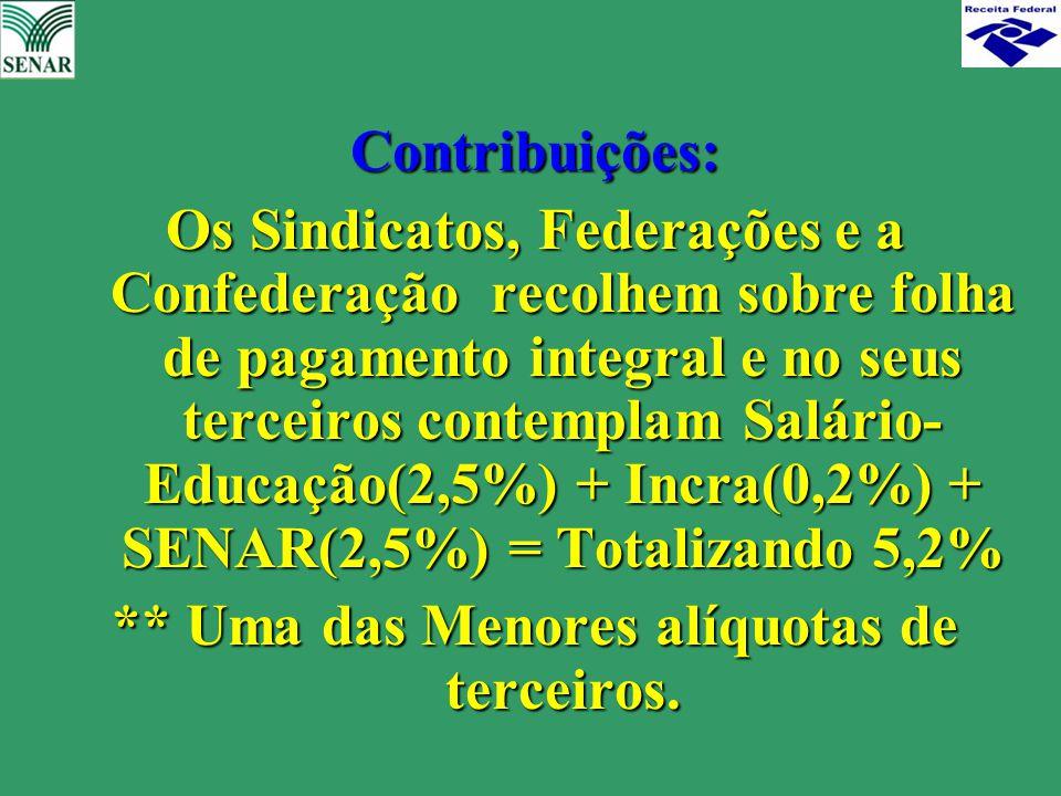 Contribuições: Os Sindicatos, Federações e a Confederação recolhem sobre folha de pagamento integral e no seus terceiros contemplam Salário- Educação(