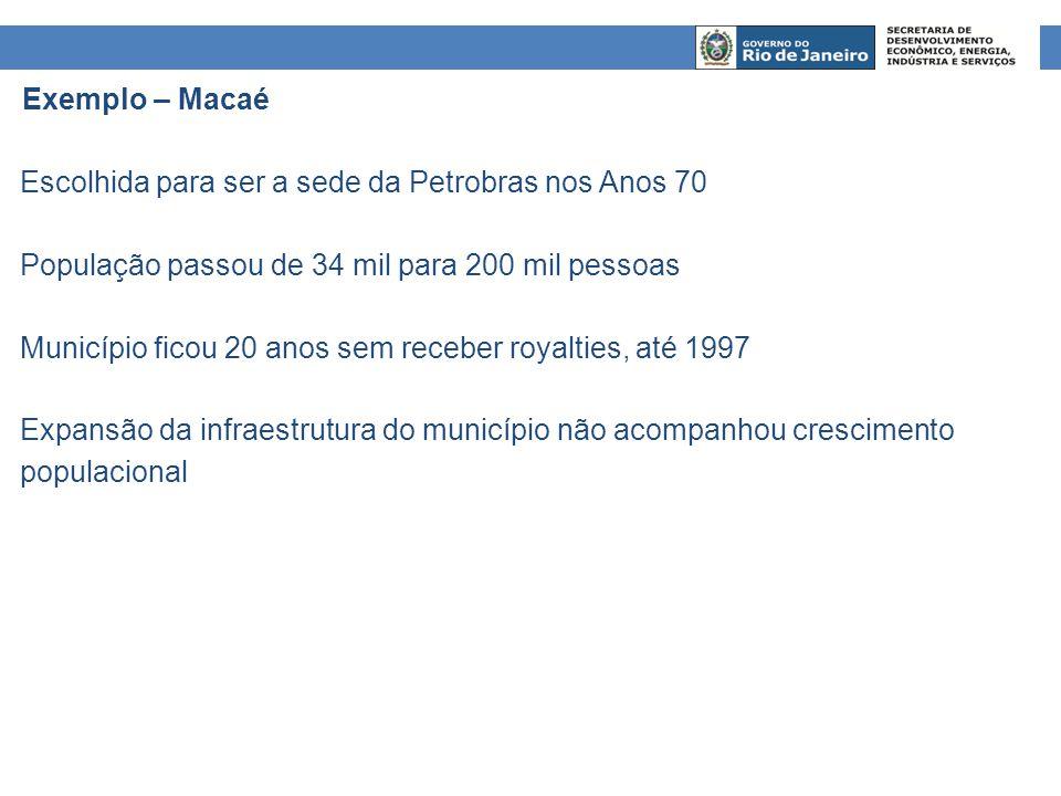 Escolhida para ser a sede da Petrobras nos Anos 70 População passou de 34 mil para 200 mil pessoas Município ficou 20 anos sem receber royalties, até